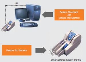 DST - SmartSource Yerli Çek İşlem Yazılımı